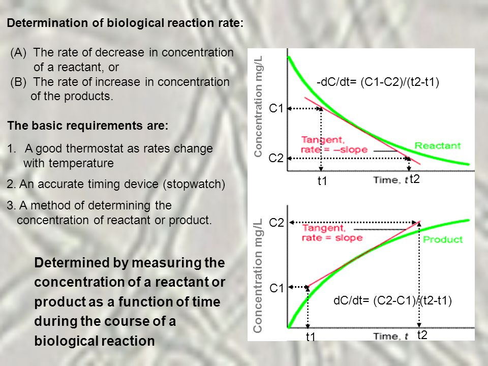 Determined by measuring the concentration of a reactant or product as a function of time during the course of a biological reaction Concentration mg/L C2 C1 C1 C2 t1 t2 -dC/dt= (C1-C2)/(t2-t1) C2 C1 t1 t2 dC/dt= (C2-C1)/(t2-t1) Determination of biological reaction rate: (A) The rate of decrease in concentration of a reactant, or (B) The rate of increase in concentration of the products.