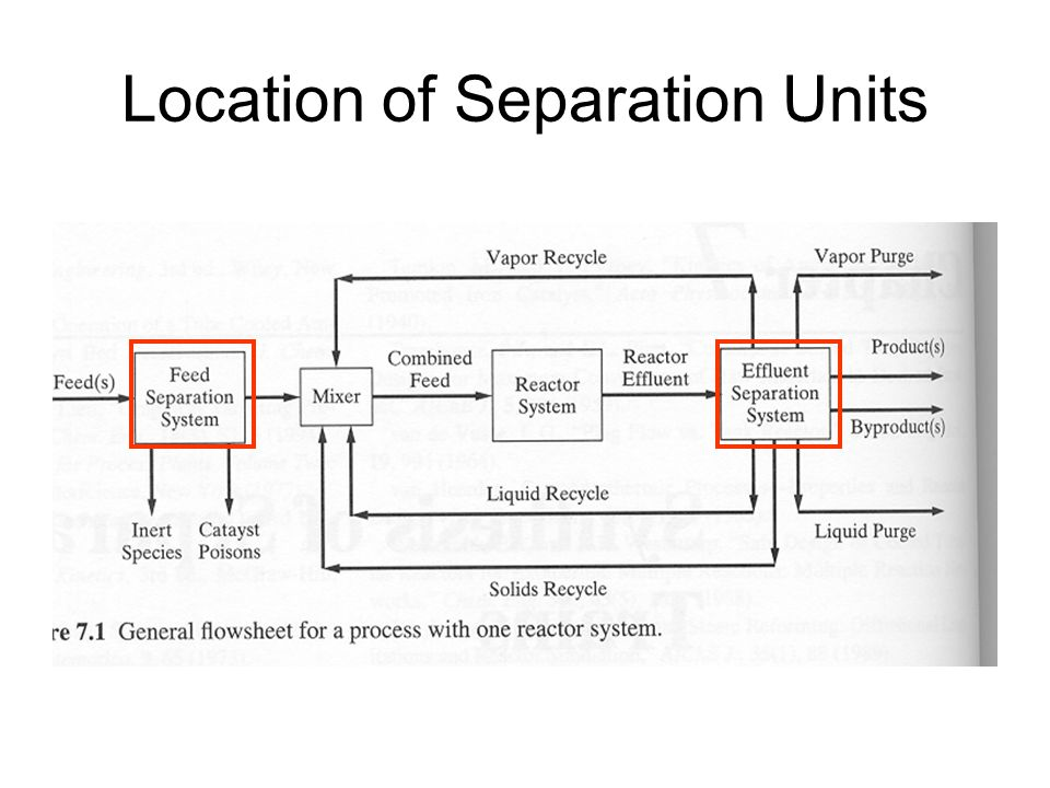 Location of Separation Units