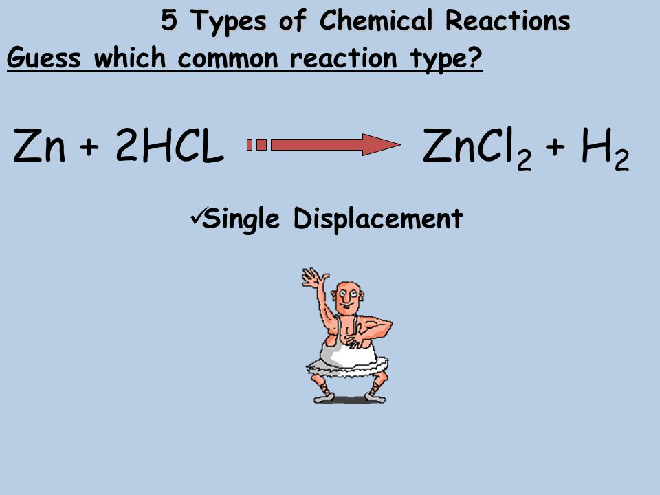 Guess which common reaction type Single Displacement Zn + 2HCL ZnCl 2 + H 2