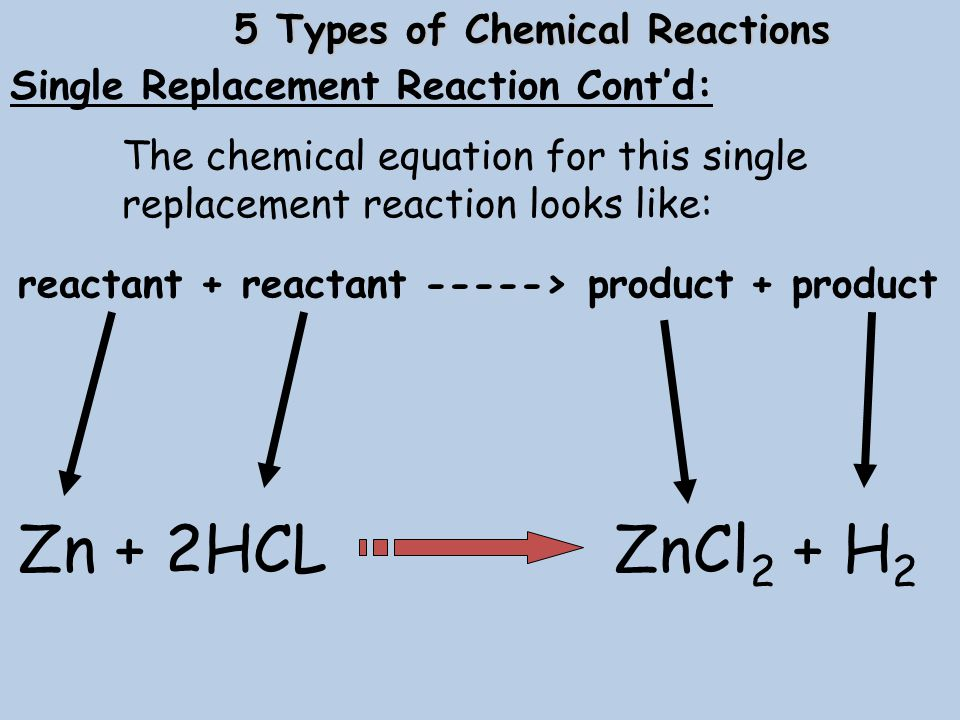 The chemical equation for this single replacement reaction looks like: reactant + reactant -----> product + product 5 Types of Chemical Reactions Single Replacement Reaction Cont'd: Zn + 2HCL ZnCl 2 + H 2