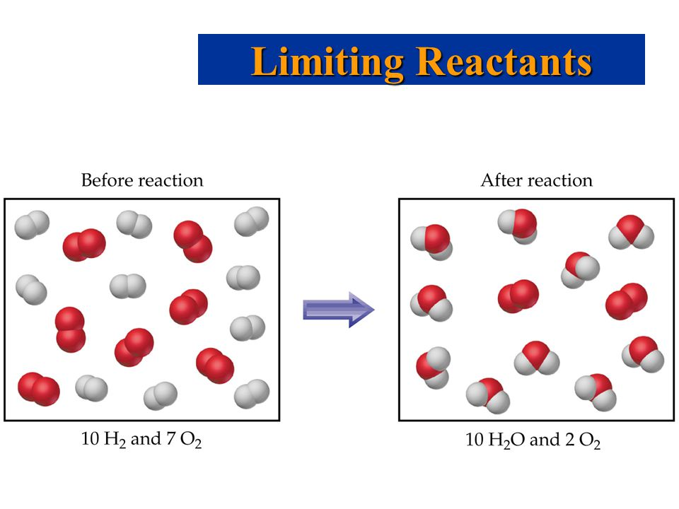 Limiting Reagent Zinc metal reacts with hydrochloric acid by the following reaction.