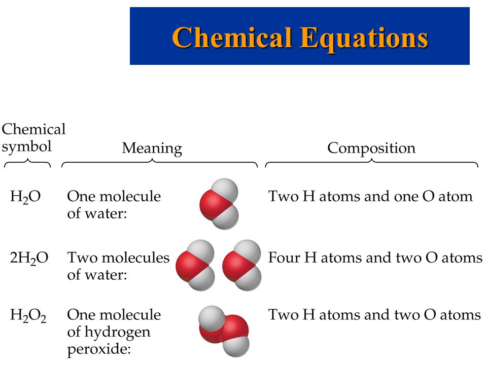 Combination and Decomposition Reactions Combination reactions have fewer products than reactants: 2Mg(s) + O 2 (g)  2MgO(s) Decomposition reactions have fewer reactants than products: 2NaN 3 (s)  2Na(s) + 3N 2 (g) (the reaction that occurs in an air bag) Some Simple Patterns of Chemical Reactivity