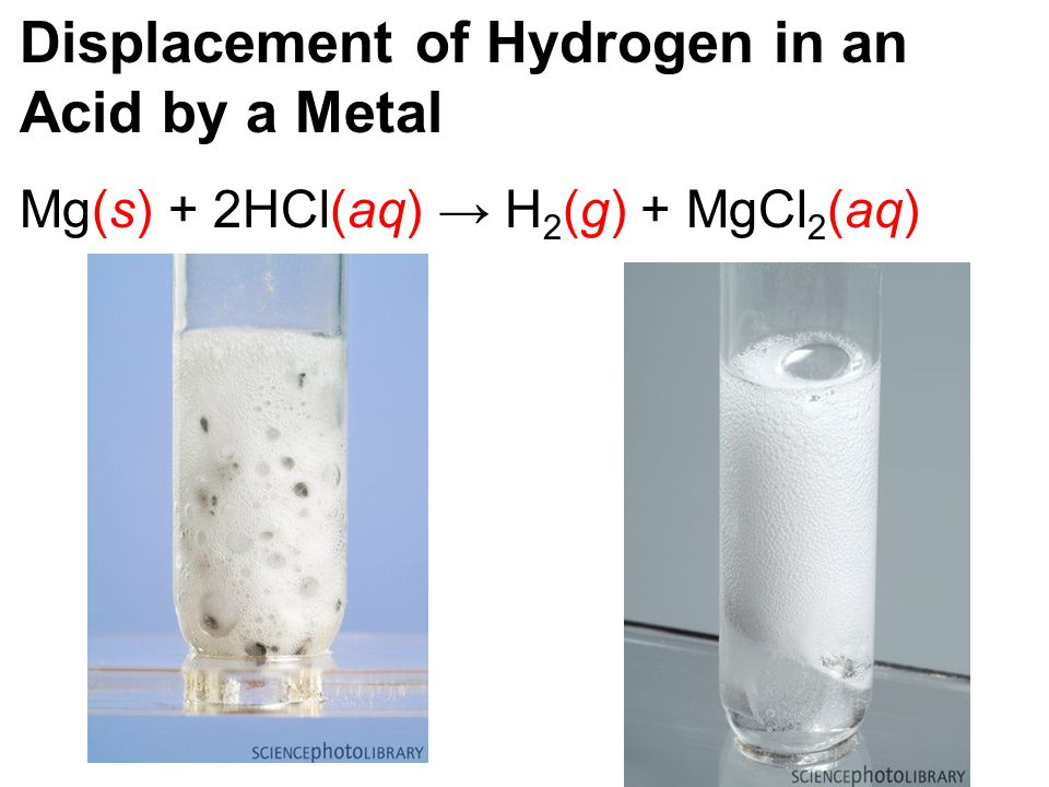 Displacement of Hydrogen in an Acid by a Metal Mg(s) + 2HCl(aq) → H 2 (g) + MgCl 2 (aq)