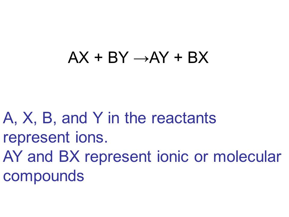 AX + BY →AY + BX A, X, B, and Y in the reactants represent ions.
