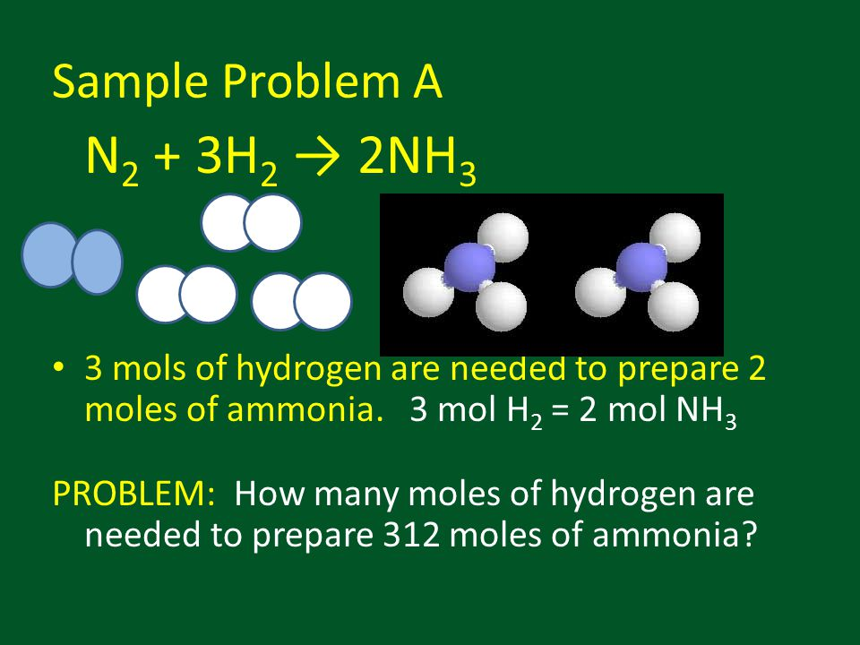 Sample Problem A N 2 + 3H 2 → 2NH 3 3 mols of hydrogen are needed to prepare 2 moles of ammonia.