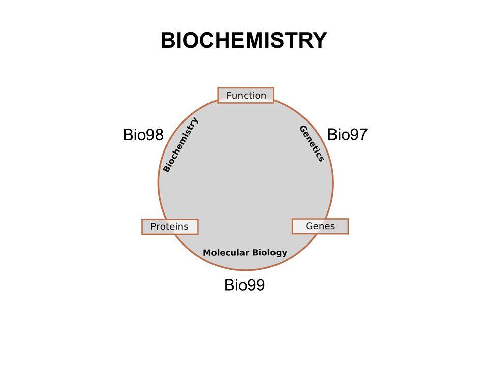 Bio97 Bio98 Bio99 BIOCHEMISTRY
