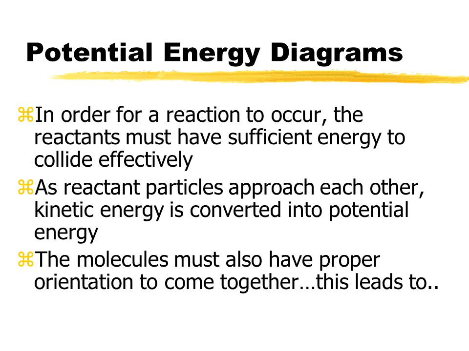 Potential Energy Diagrams zIn order for a reaction to occur, the reactants must have sufficient energy to collide effectively zAs reactant particles approach each other, kinetic energy is converted into potential energy zThe molecules must also have proper orientation to come together…this leads to..