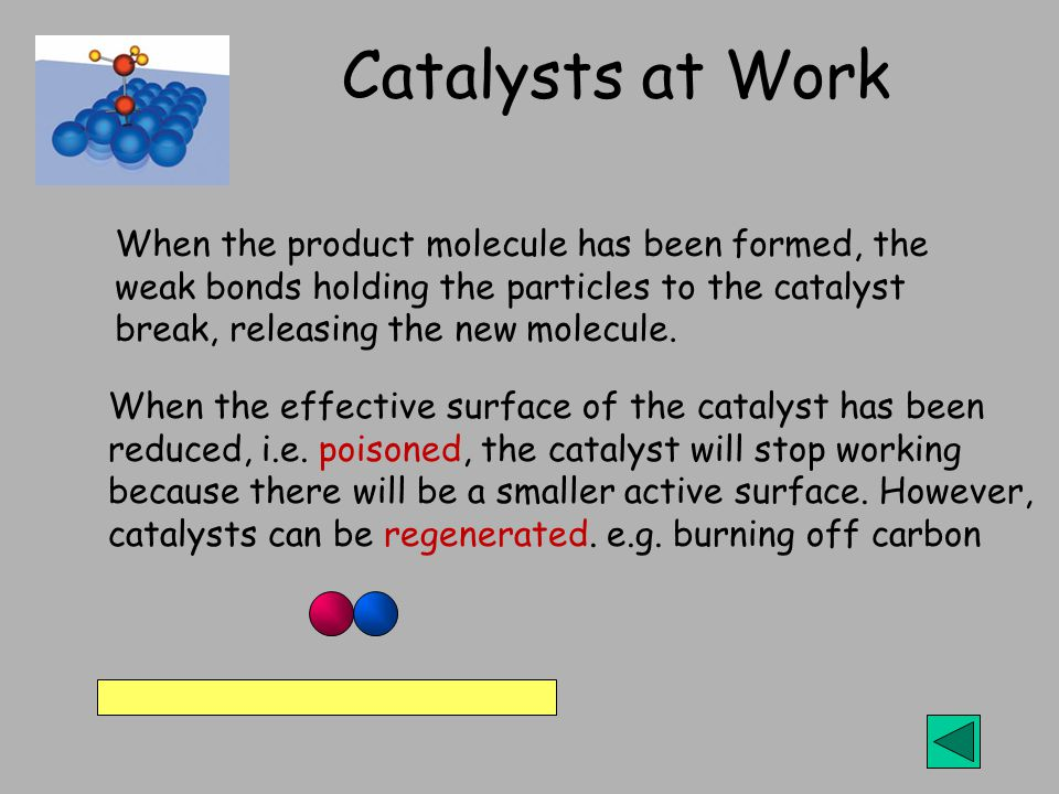 Catalysts at Work When the product molecule has been formed, the weak bonds holding the particles to the catalyst break, releasing the new molecule.