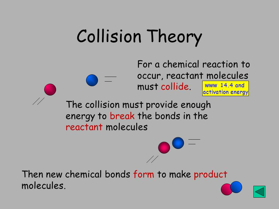 Collision Theory For a chemical reaction to occur, reactant molecules must collide. The collision must provide enough energy to break the bonds in the