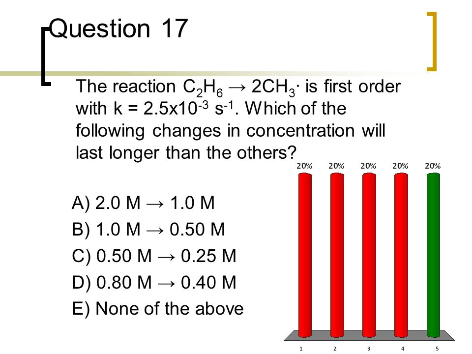Question 17 The reaction C 2 H 6 → 2CH 3 · is first order with k = 2.5x10 -3 s -1. Which of the following changes in concentration will last longer th