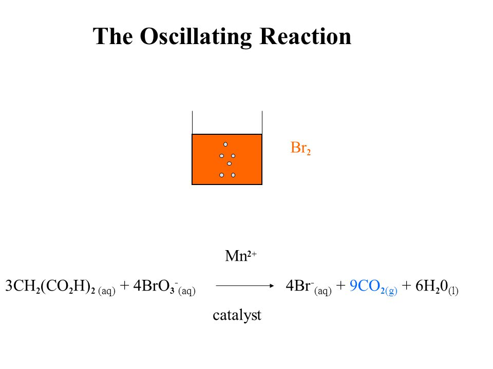 Br 2 The Oscillating Reaction 3CH 2 (CO 2 H) 2 (aq) + 4BrO 3 - (aq) 4Br - (aq) + 9CO 2 (g) + 6H 2 0 (l) Mn 2+ catalyst