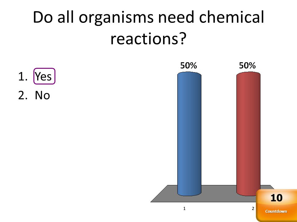 Do all organisms need chemical reactions 1.Yes 2.No Countdown 10