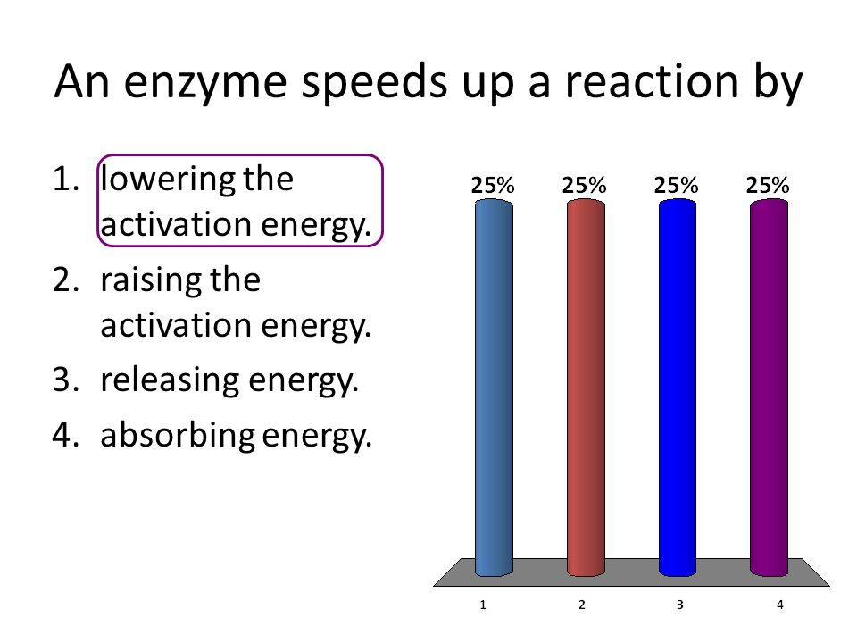 An enzyme speeds up a reaction by 1.lowering the activation energy. 2.raising the activation energy. 3.releasing energy. 4.absorbing energy.