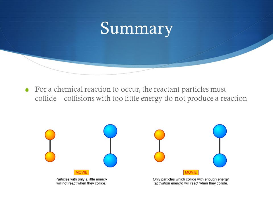 Summary  For a chemical reaction to occur, the reactant particles must collide – collisions with too little energy do not produce a reaction