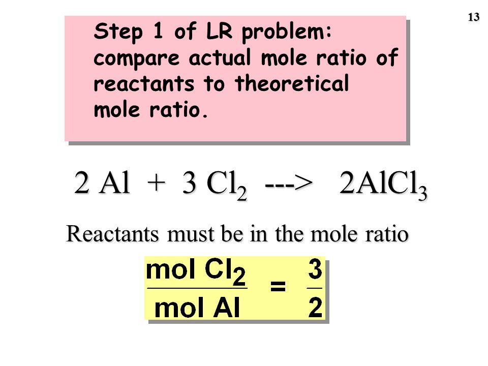 12 Step 1 of LR problem: compare actual mole ratio of reactants to theoretical mole ratio.