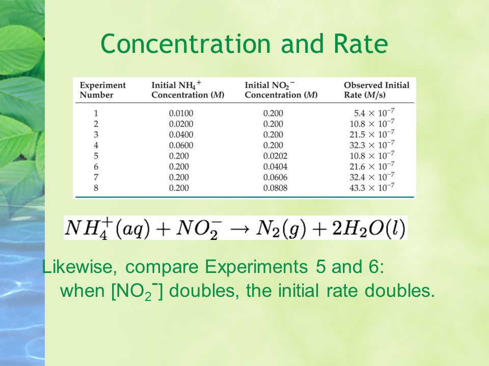 Concentration and Rate This equation is called the rate law, and k is the rate constant.