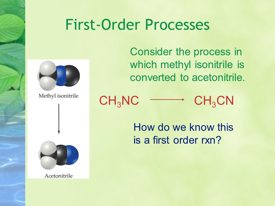 First-Order Processes This data was collected for this reaction at 198.9°C.