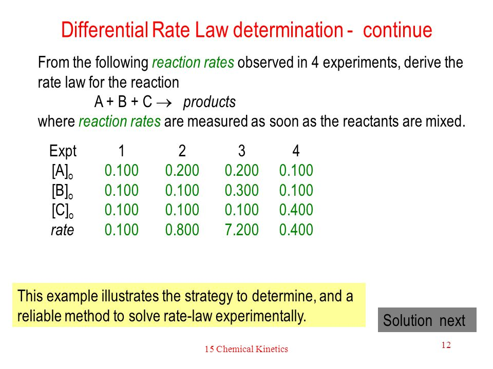 15 Chemical Kinetics 13 Differential Rate Law determination - continue From the following reaction rates, derive the rate law for the reaction A + B + C  products where reaction rates are measured as soon as the reactants are mixed.