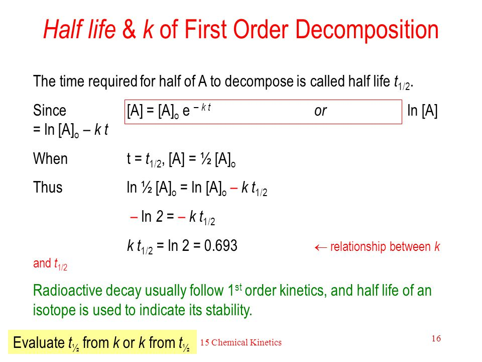 15 Chemical Kinetics 16 Half life & k of First Order Decomposition The time required for half of A to decompose is called half life t 1/2. Since[A] =