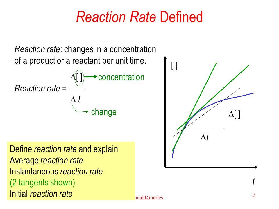 15 Chemical Kinetics 3 Expressing reaction rates For a chemical reaction, there are many ways to express the reaction rate.