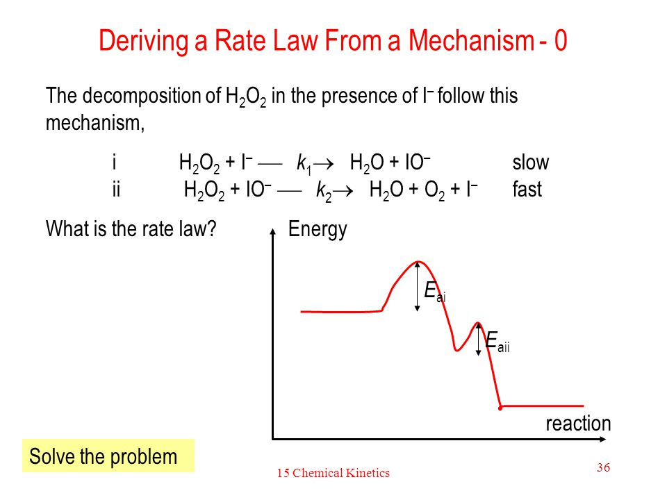 15 Chemical Kinetics 37 Deriving a rate law from a mechanism - 1 The decomposition of H 2 O 2 in the presence of I – follow this mechanism, iH 2 O 2 + I –  k 1  H 2 O + IO – slow ii H 2 O 2 + IO –  k 2  H 2 O + O 2 + I – fast What is the rate law.