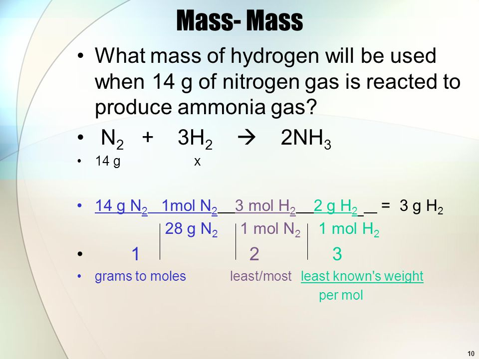 Mass- Mass What mass of hydrogen will be used when 14 g of nitrogen gas is reacted to produce ammonia gas? N 2 + 3H 2  2NH 3 14 g x 14 g N 2 1mol N 2