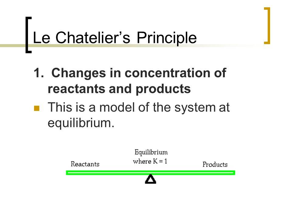 Le Chatelier's Principle 1.