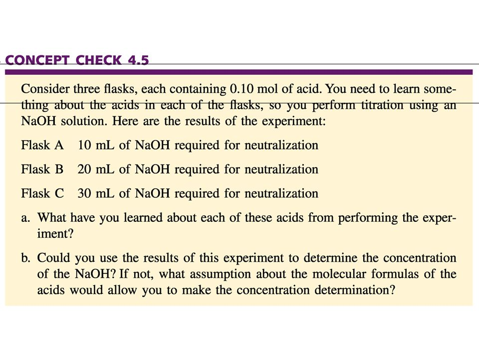 Figure 4.22C: Titration of an unknown amount of HCl with NaOH (#3).