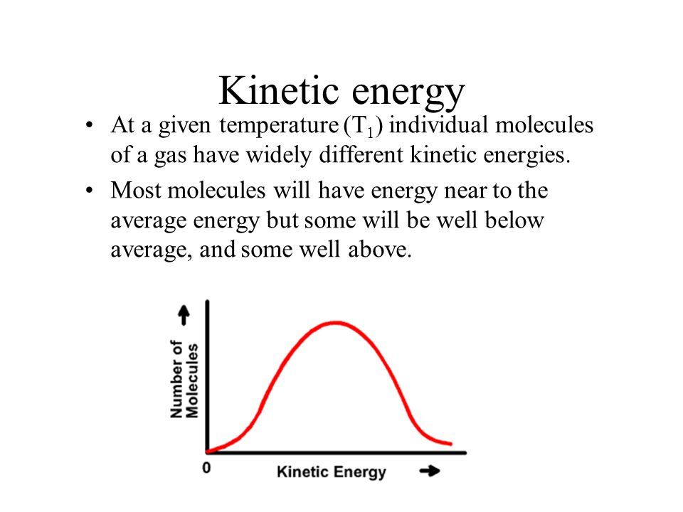 Kinetic energy At a given temperature (T 1 ) individual molecules of a gas have widely different kinetic energies.