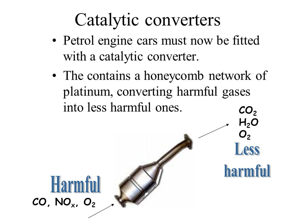 Catalytic converters Petrol engine cars must now be fitted with a catalytic converter.