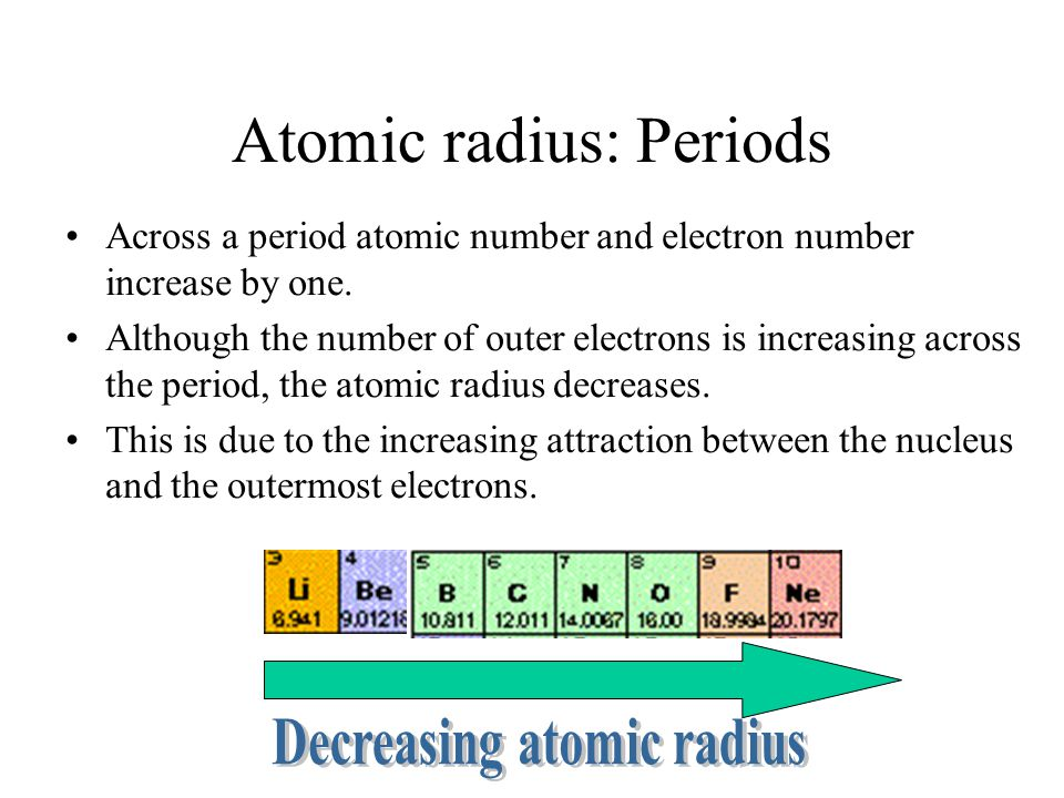 Atomic radius: Periods Across a period atomic number and electron number increase by one.