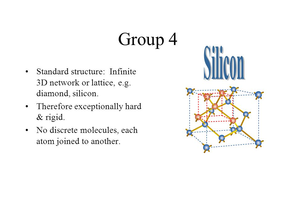 Group 4 Standard structure: Infinite 3D network or lattice, e.g.
