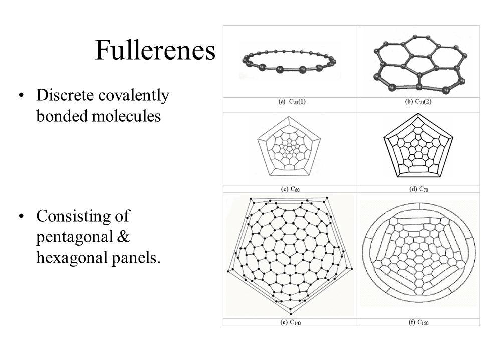 Fullerenes Discrete covalently bonded molecules Consisting of pentagonal & hexagonal panels.