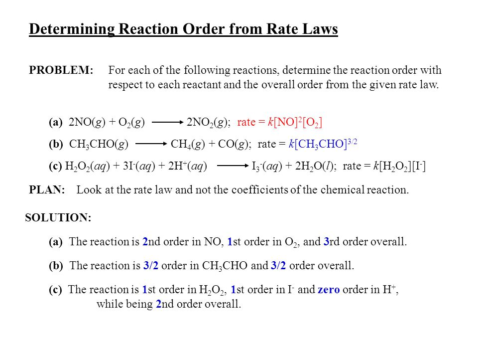 SOLUTION: Determining Reaction Order from Rate Laws PROBLEM:For each of the following reactions, determine the reaction order with respect to each rea