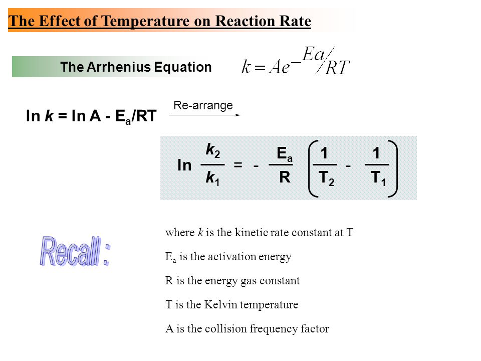 The Arrhenius Equation The Effect of Temperature on Reaction Rate ln k = ln A - E a /RT ln k2k2 k1k1 = EaEa R - 1 T2T2 1 T1T1 - where k is the kinetic