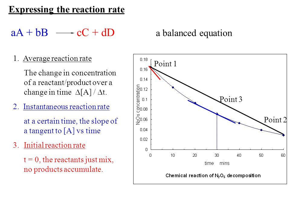 1. Average reaction rate The change in concentration of a reactant/product over a change in time  [A] /  t. 2. Instantaneous reaction rate at a cert