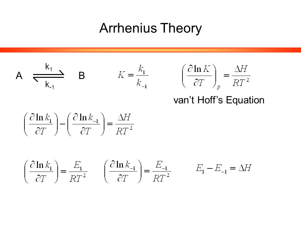 Arrhenius Theory  With E the apparent activation energy in kJ mol -1 A the frequency factor  Plot of ln k vs.