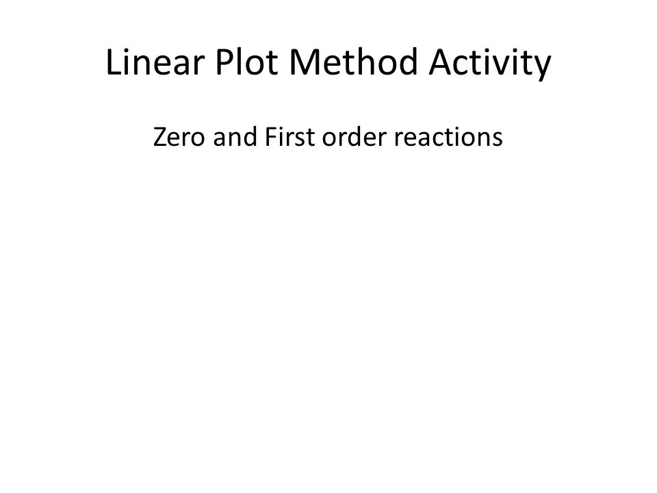 Linear Plot Method Activity Zero and First order reactions