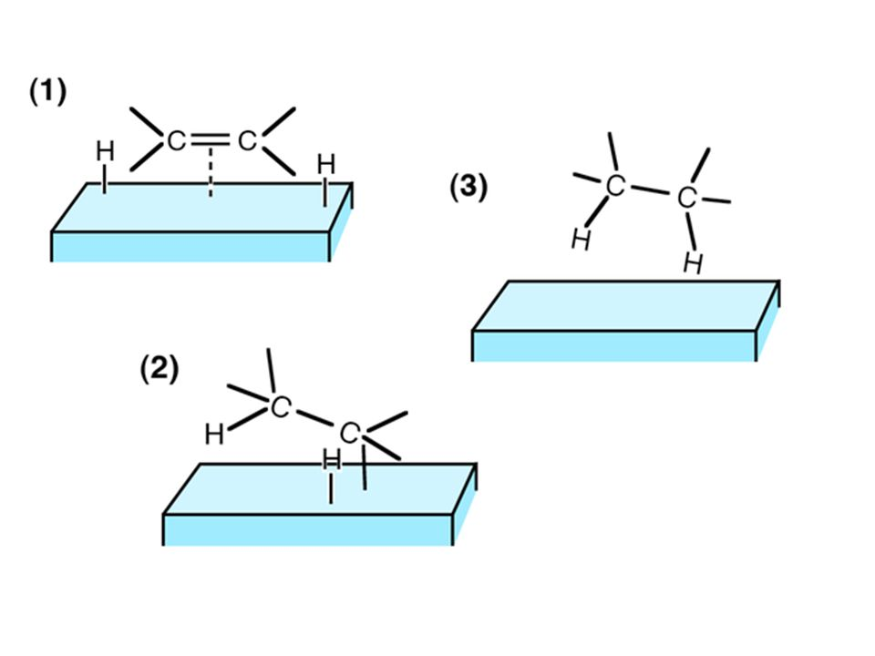 HETEROGENEOUS CATALYSTS 1)Reactants adsorbed onto surface (onto active sites).