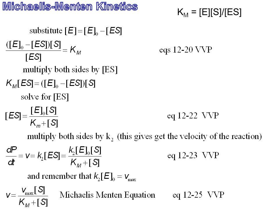 K M = [E][S]/[ES]