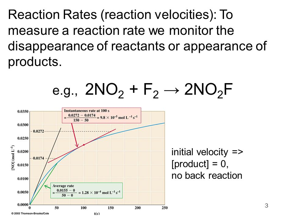 3 Reaction Rates (reaction velocities): To measure a reaction rate we monitor the disappearance of reactants or appearance of products. e.g., 2NO 2 +