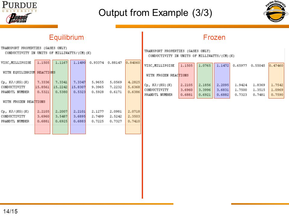 14/15 Output from Example (3/3) EquilibriumFrozen