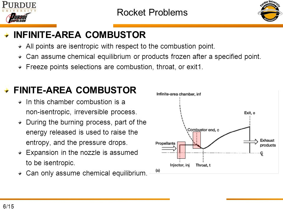 6/15 Rocket Problems INFINITE-AREA COMBUSTOR All points are isentropic with respect to the combustion point.