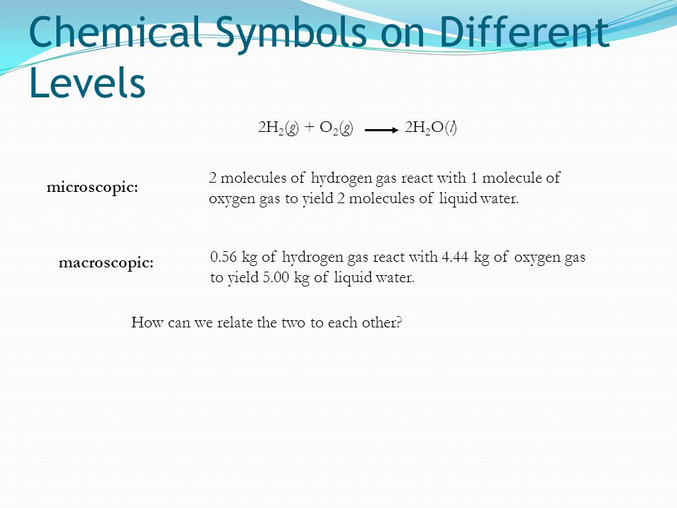 Chemical Symbols on Different Levels 2H 2 O(l)2H 2 (g) + O 2 (g) 0.56 kg of hydrogen gas react with 4.44 kg of oxygen gas to yield 5.00 kg of liquid w