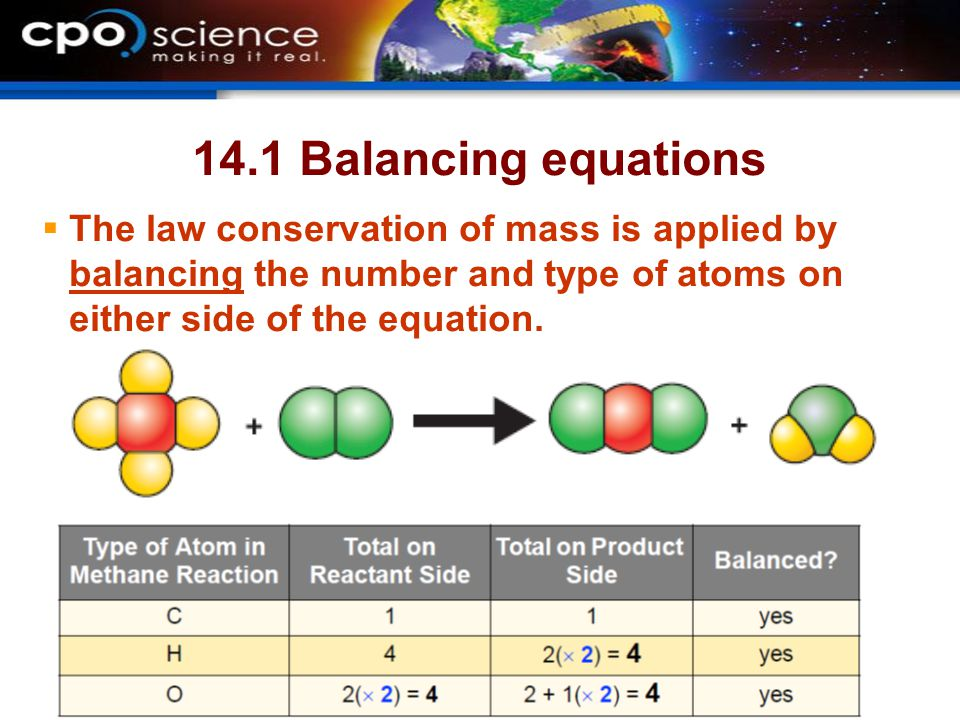 14.1 Balancing equations  The law conservation of mass is applied by balancing the number and type of atoms on either side of the equation.
