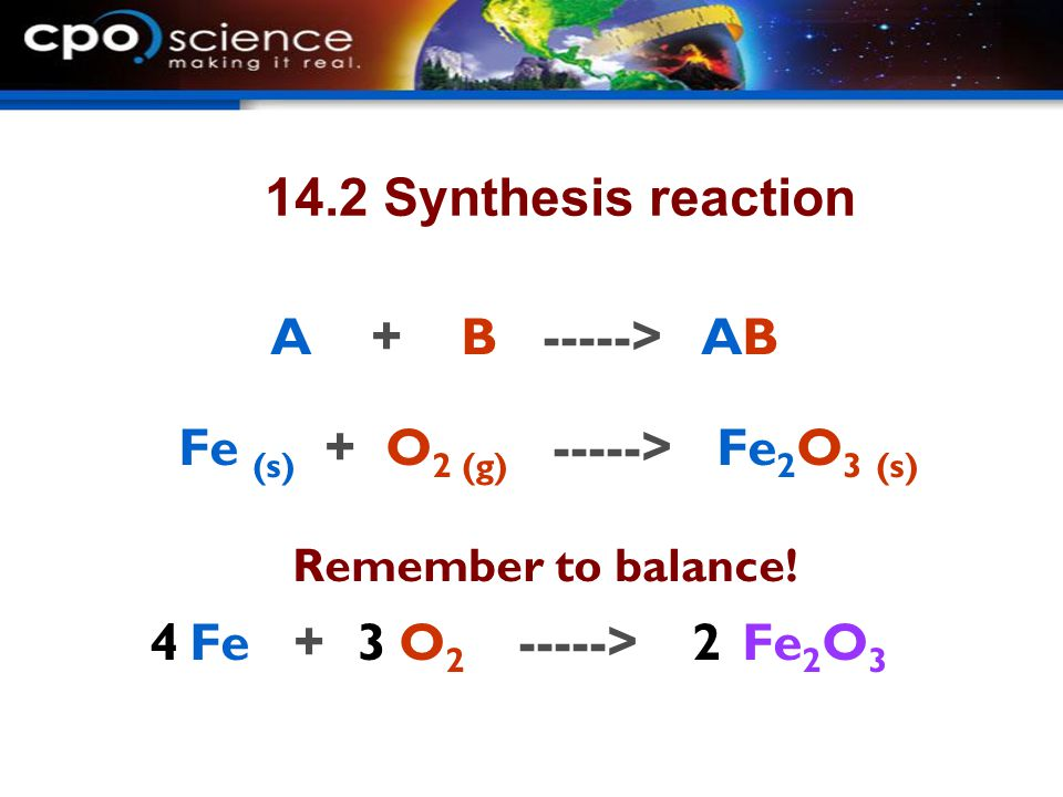14.2 Synthesis reaction A + B -----> AB Fe + O 2 -----> Fe 2 O 3 432 Fe (s) + O 2 (g) -----> Fe 2 O 3 (s) Remember to balance!