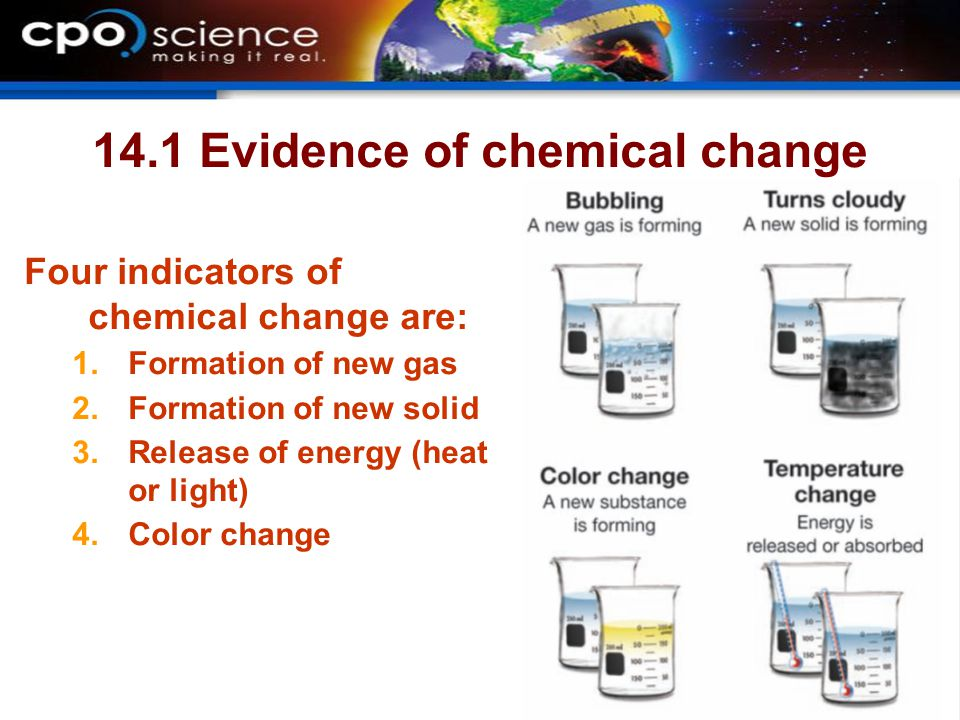 14.1 Evidence of chemical change Four indicators of chemical change are: 1.Formation of new gas 2.Formation of new solid 3.Release of energy (heat or