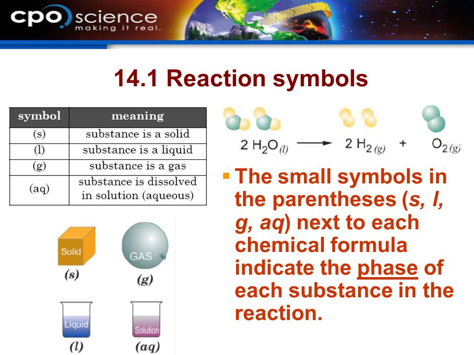 14.1 Reaction symbols  The small symbols in the parentheses (s, l, g, aq) next to each chemical formula indicate the phase of each substance in the r