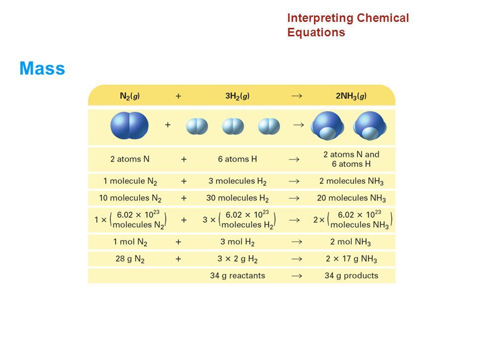 Interpreting Chemical Equations Mass 12.1