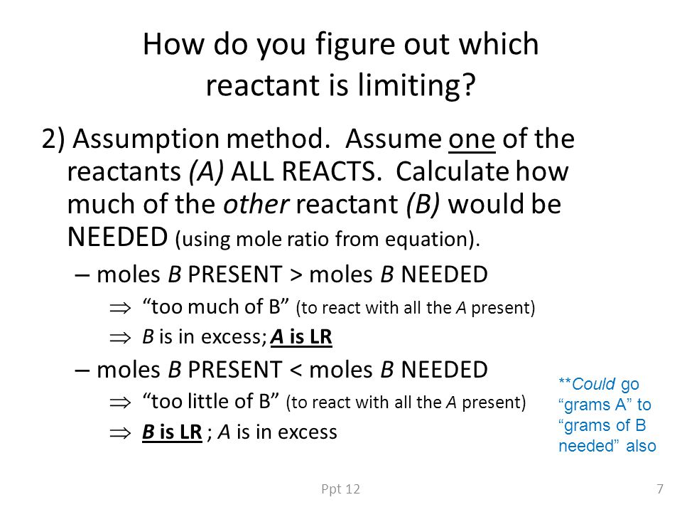 How do you figure out which reactant is limiting. 2) Assumption method.